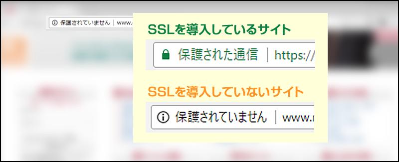 SSL暗号化表示